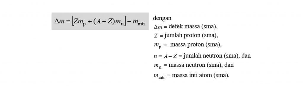 b.Defek Massa dan Energi Ikat