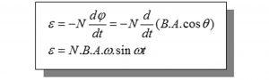 GGL induksi yang dihasilkan oleh generator
