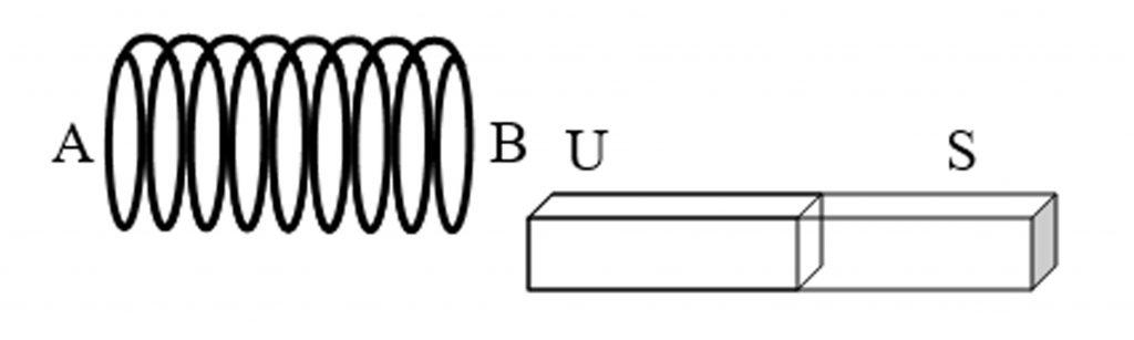 Hukum Lens