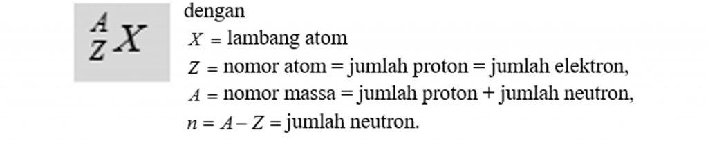 Lambang suatu atom