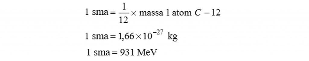 Satuan massa inti atom