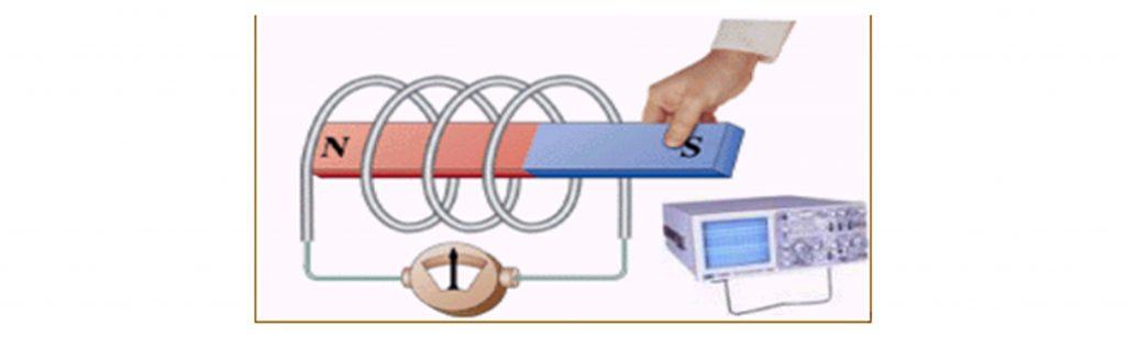 skema percobaan Faraday